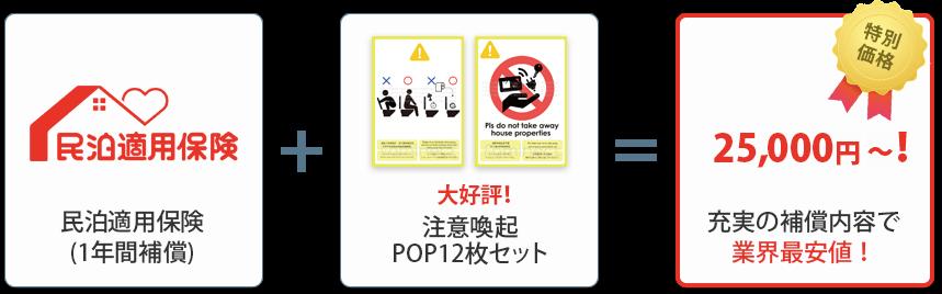 民泊適用保険(1年間補償)+大好評!注意喚起POP12枚セット=特別価格25,000円~!充実の補償内容で業界最安値!